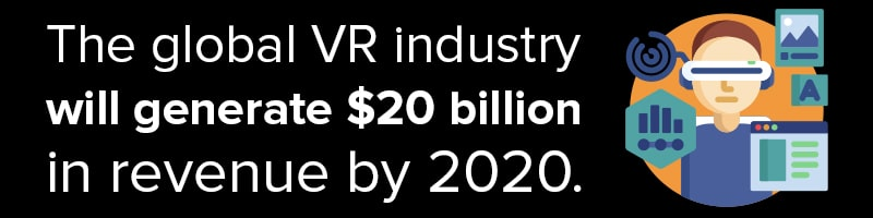 VR Companies Generate $20 Billion In Virtual Reality