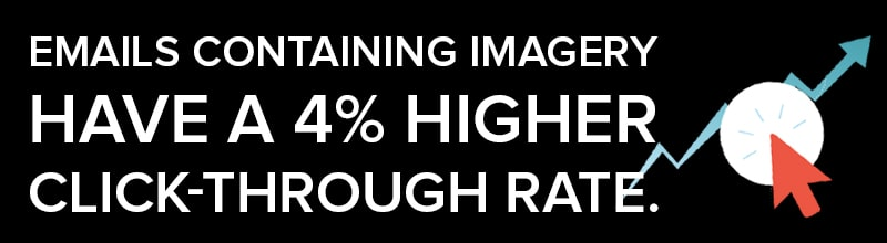 Email Marketing Imagery 4% Higher CTR