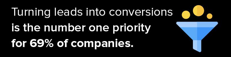 Inbound Marketing Conversion Top Priority