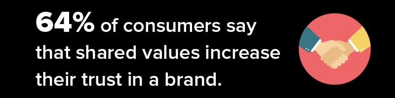 PR Agencies Promote Shared Values