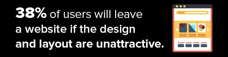SEO Companies Focus On Attractive Web Designs