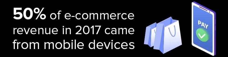 UX Design Increases eCommerce Revenue