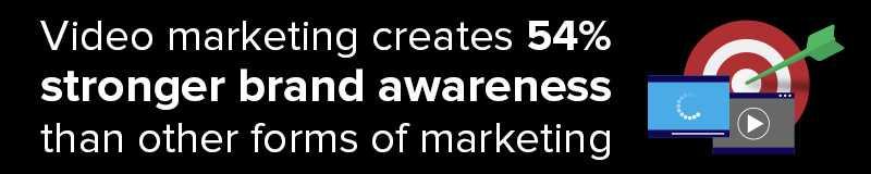Content Marketing Video Establishes Stronger Brand Awareness