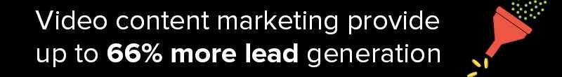 Content Marketing Video Provides 66% More Lead Gen