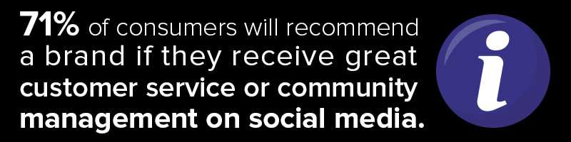 Social Media Marketing 71% Consumers Recommend A Brand With Great Customer Service