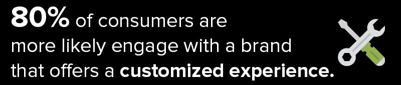 Amazon Marketing 80% Consumers Engage With Customized Experiences