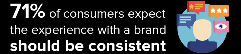 IT Companies Consumers Expect Consistency
