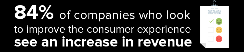 IT Companies Imrpoving Consumer Experience Increases Revenue